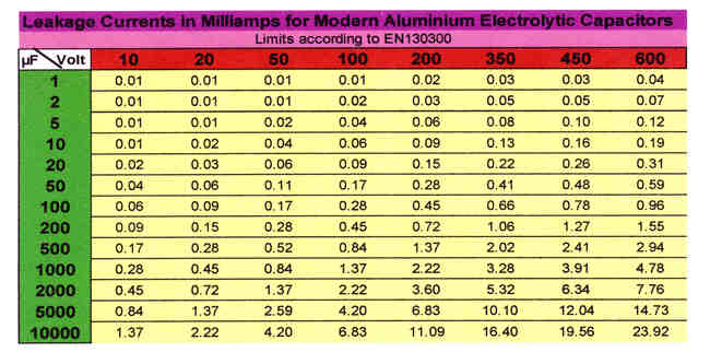 Electrolytic capacitor furthermore 321699248249 also Polarity Of Unmarked Smt Electrolytic Capacitor likewise RASPBERRY PI FREE STYLE POWERING RPI SWITCHING POWER SUPPLY HACK besides What Is A Capacitor What Are The Different Types Of Capacitors. on electrolytic capacitor polarity